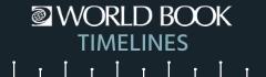 WorldBook_Timeline